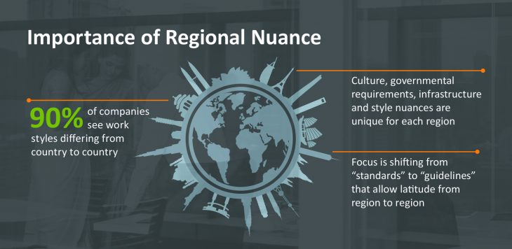 importance-of-regional-nuance